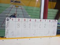 score_20160315